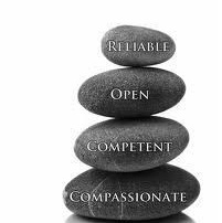 Stones representiong the Four Qualities when you Speak from the Heart: Reliable, Open, Competent, Compassionate